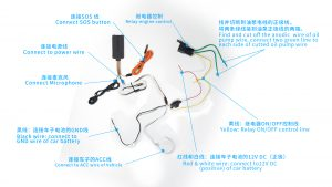 Product wiring diagram